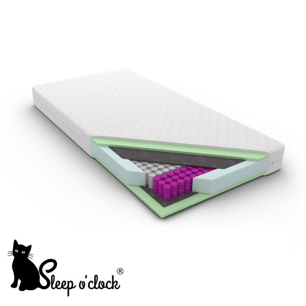 materac kieszeniowy multipocket VICTORIA sleep o'clock 100x200